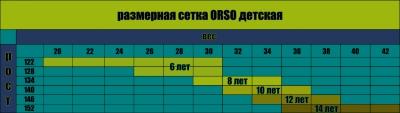 Рашгард детский ORSO Bandage синий - короткий рукав